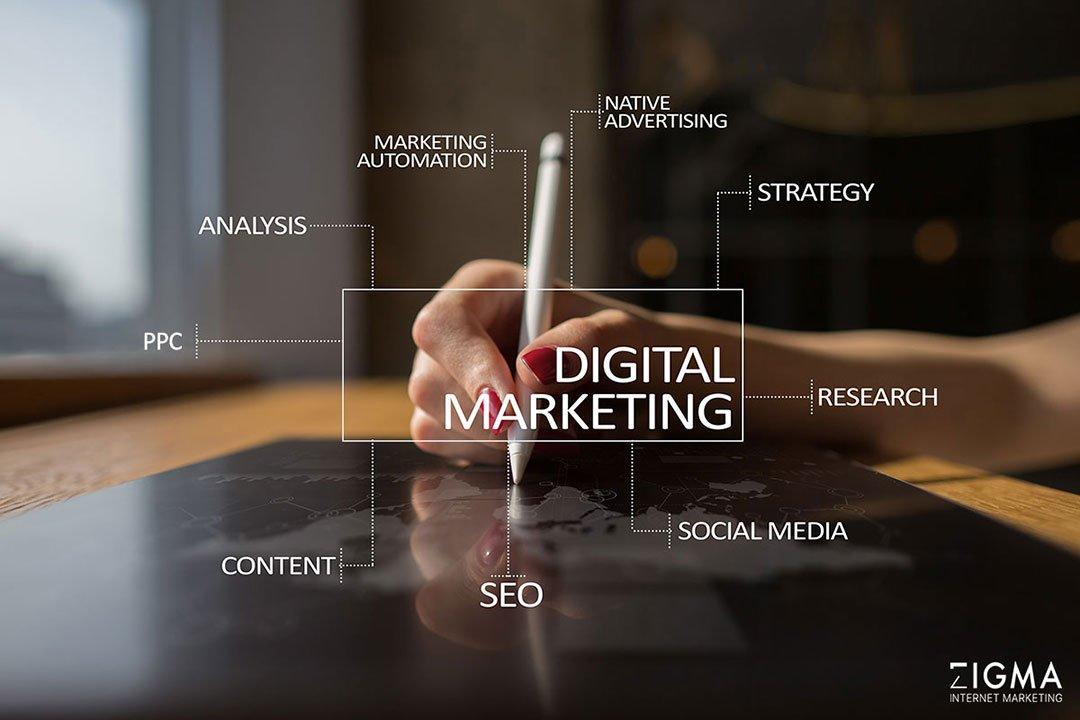 Internet Marketing Strategies for Volleyball club | Digital Marketing, SEO & PPC