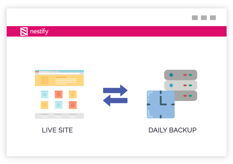 Easy Daily Backups